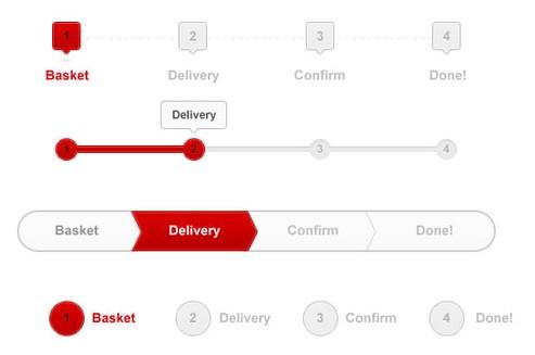 persingkat proses order di website